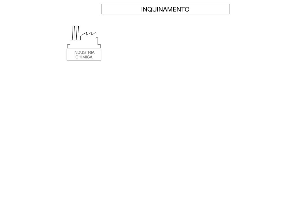 6. INDUSTRIA CHIMICA_PRIMARIA E SECONDARIA_SIMULAZIONE.098