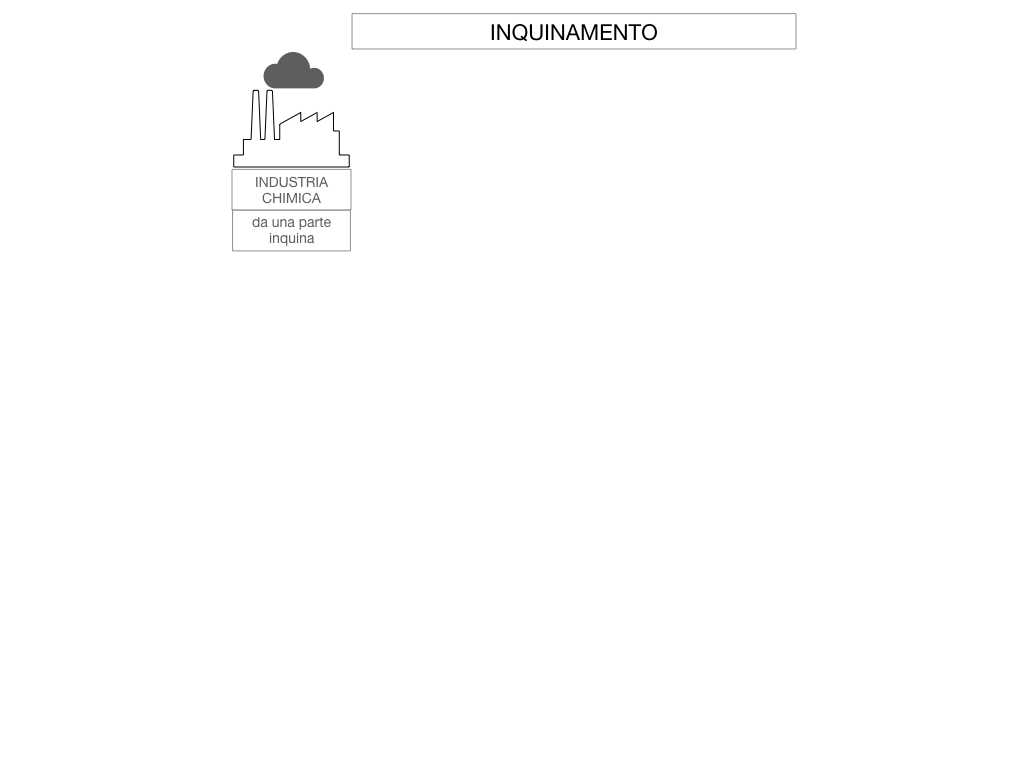 6. INDUSTRIA CHIMICA_PRIMARIA E SECONDARIA_SIMULAZIONE.099