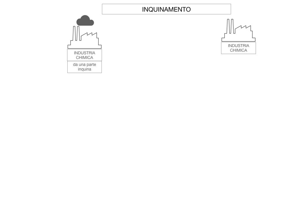 6. INDUSTRIA CHIMICA_PRIMARIA E SECONDARIA_SIMULAZIONE.100