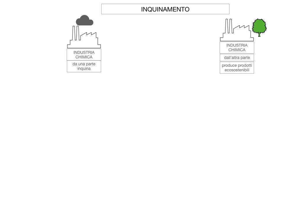 6. INDUSTRIA CHIMICA_PRIMARIA E SECONDARIA_SIMULAZIONE.102