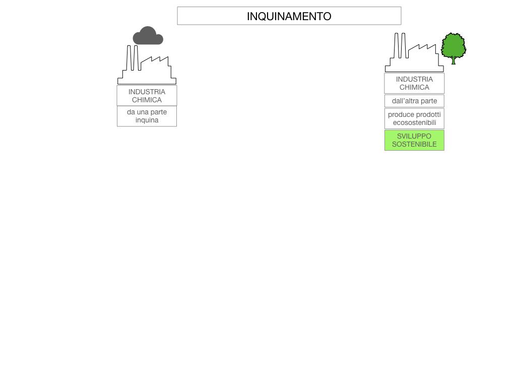 6. INDUSTRIA CHIMICA_PRIMARIA E SECONDARIA_SIMULAZIONE.103