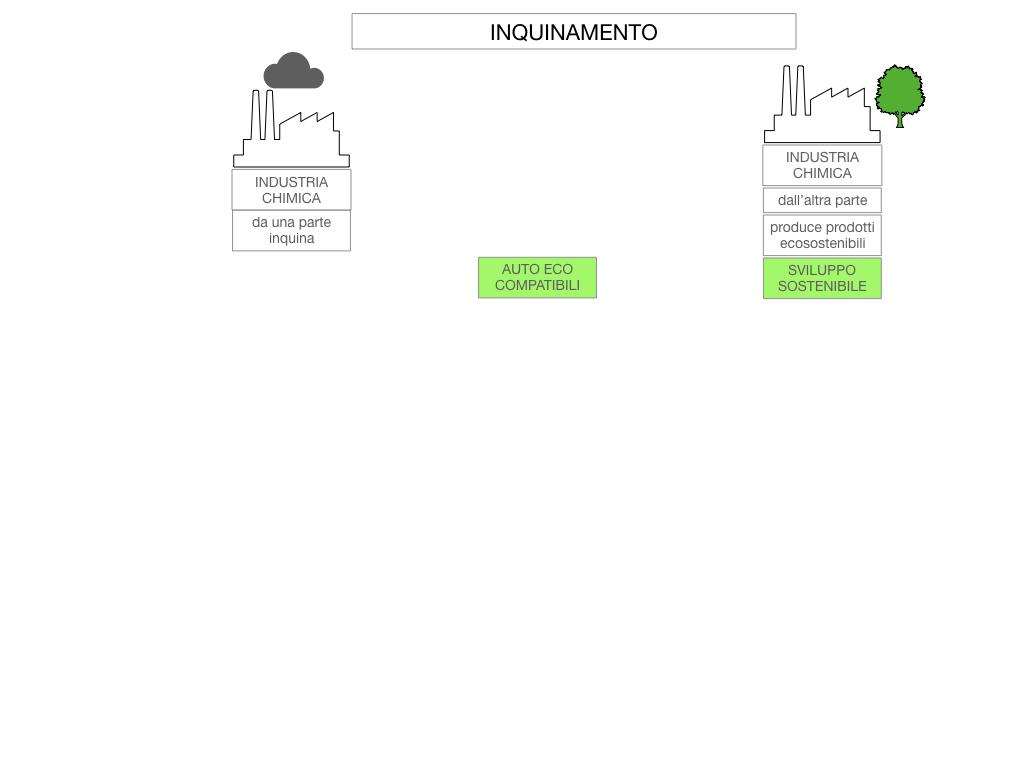 6. INDUSTRIA CHIMICA_PRIMARIA E SECONDARIA_SIMULAZIONE.104