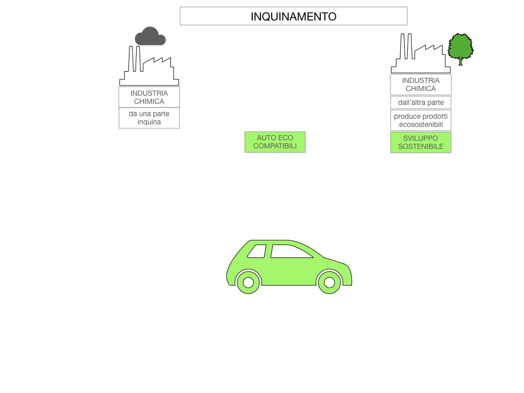 6. INDUSTRIA CHIMICA_PRIMARIA E SECONDARIA_SIMULAZIONE.105