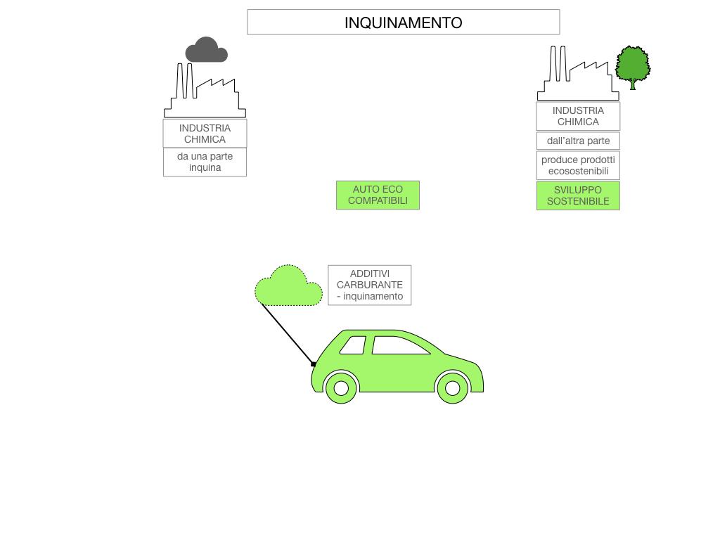 6. INDUSTRIA CHIMICA_PRIMARIA E SECONDARIA_SIMULAZIONE.106
