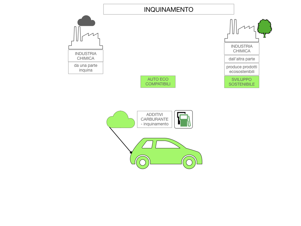 6. INDUSTRIA CHIMICA_PRIMARIA E SECONDARIA_SIMULAZIONE.107