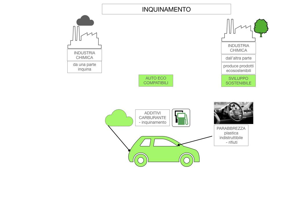 6. INDUSTRIA CHIMICA_PRIMARIA E SECONDARIA_SIMULAZIONE.108