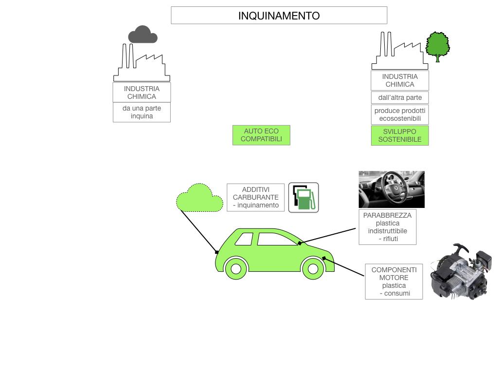 6. INDUSTRIA CHIMICA_PRIMARIA E SECONDARIA_SIMULAZIONE.109