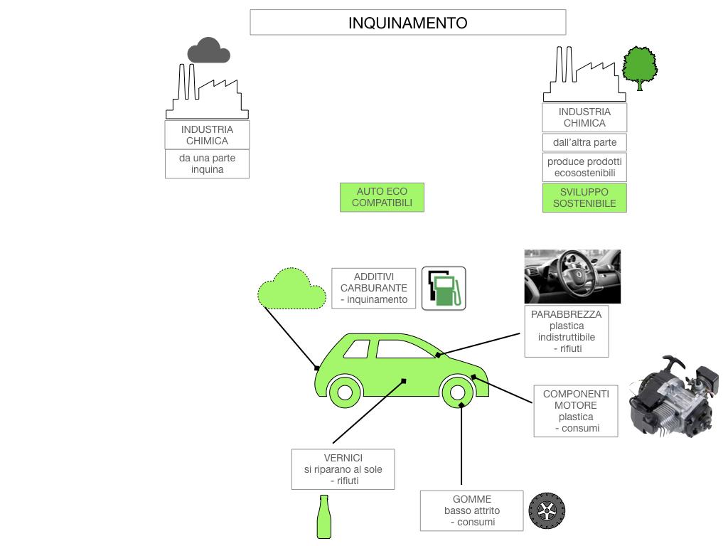 6. INDUSTRIA CHIMICA_PRIMARIA E SECONDARIA_SIMULAZIONE.111