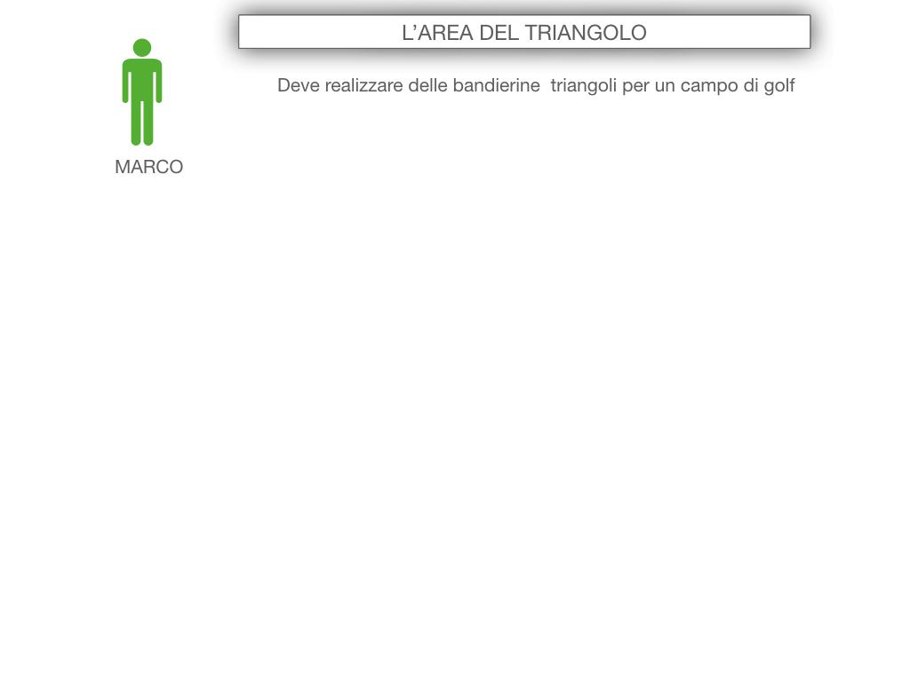 6. L'AREA DEL TRIANGOLO_SIMULAZIONE.003