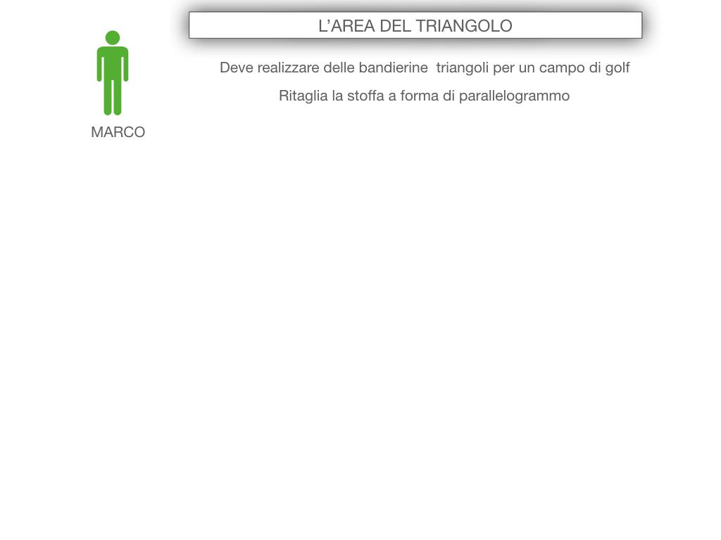 6. L'AREA DEL TRIANGOLO_SIMULAZIONE.004