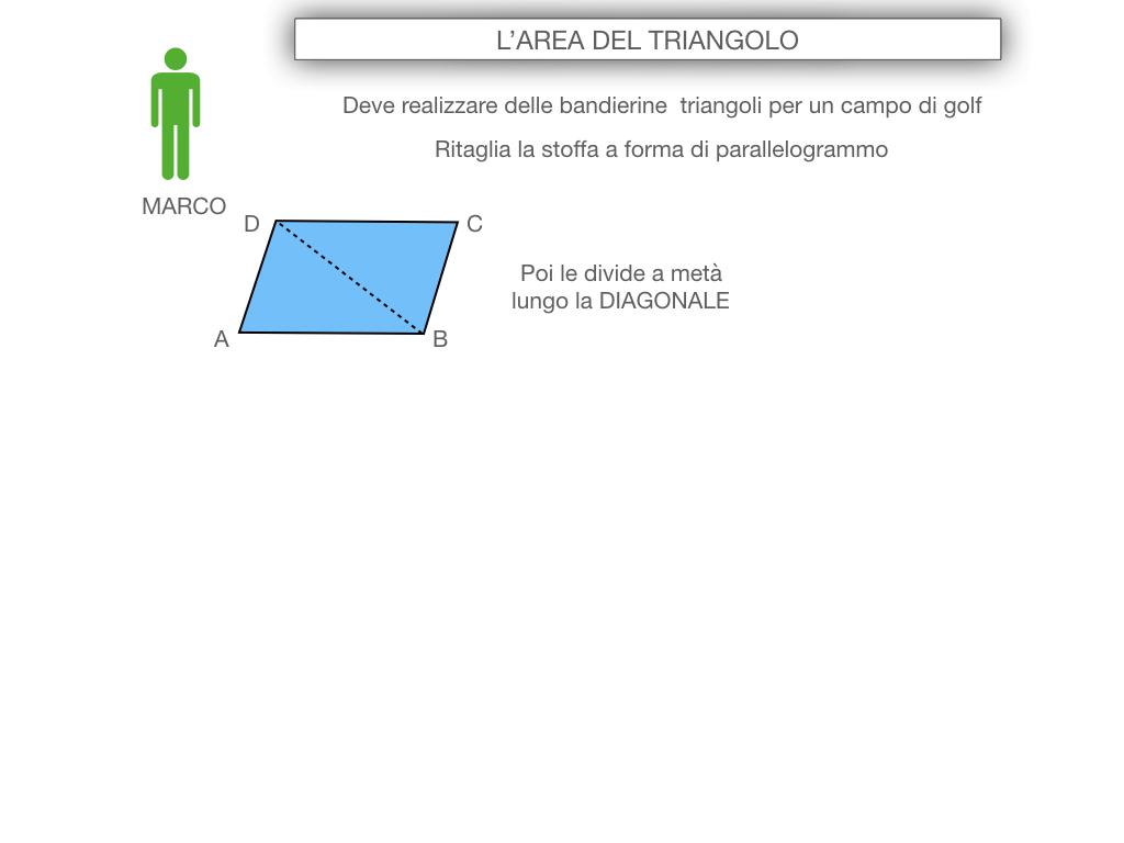 6. L'AREA DEL TRIANGOLO_SIMULAZIONE.006