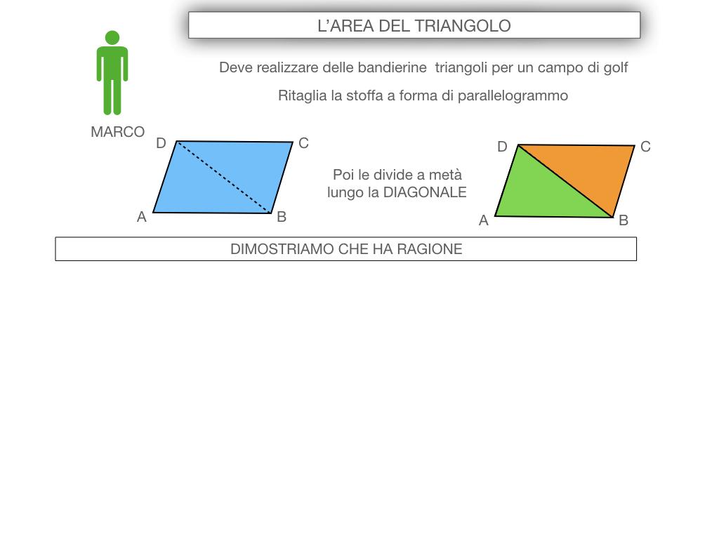 6. L'AREA DEL TRIANGOLO_SIMULAZIONE.007