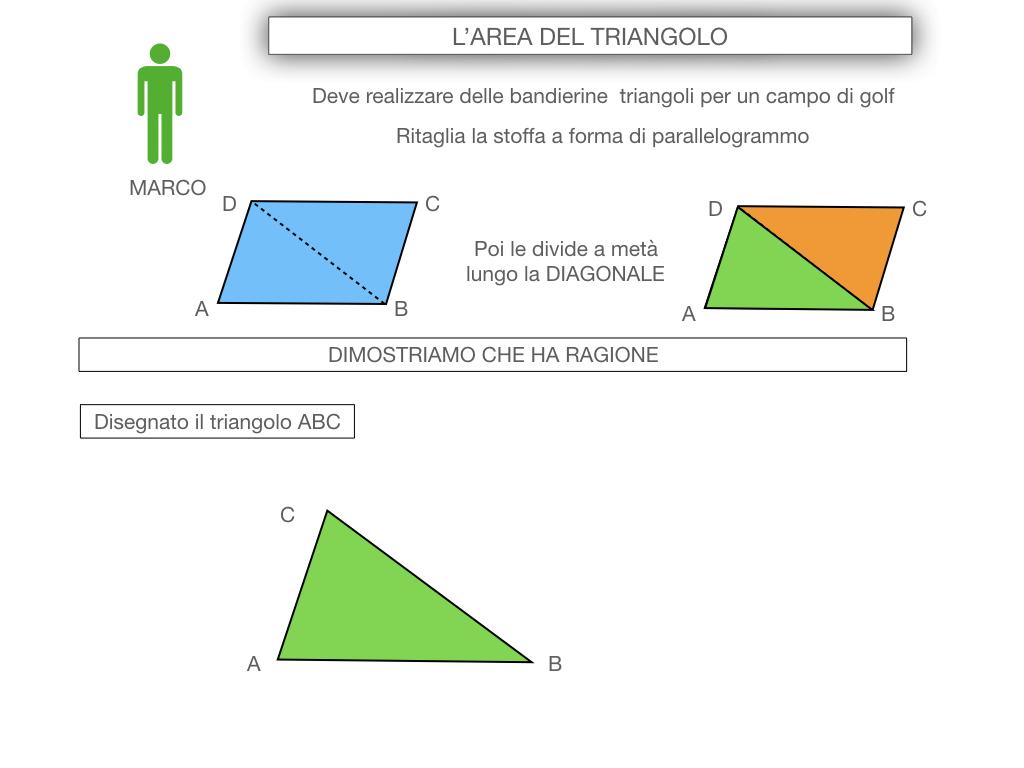 6. L'AREA DEL TRIANGOLO_SIMULAZIONE.008