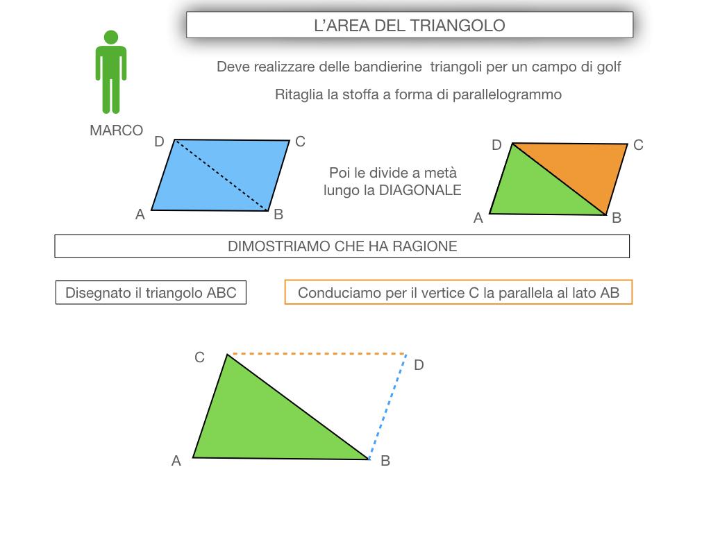 6. L'AREA DEL TRIANGOLO_SIMULAZIONE.009