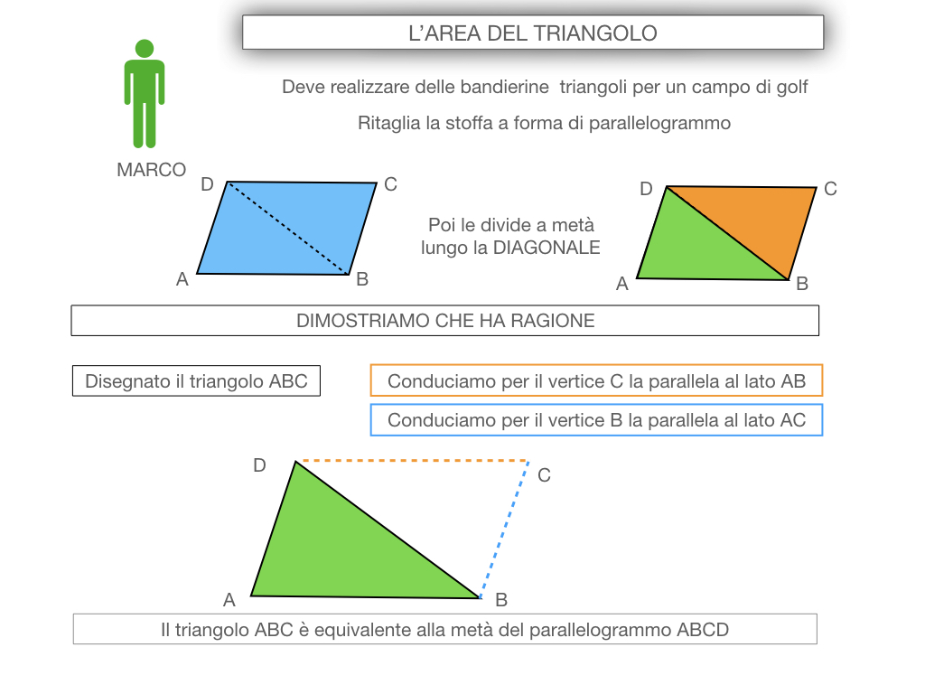 6. L'AREA DEL TRIANGOLO_SIMULAZIONE.011