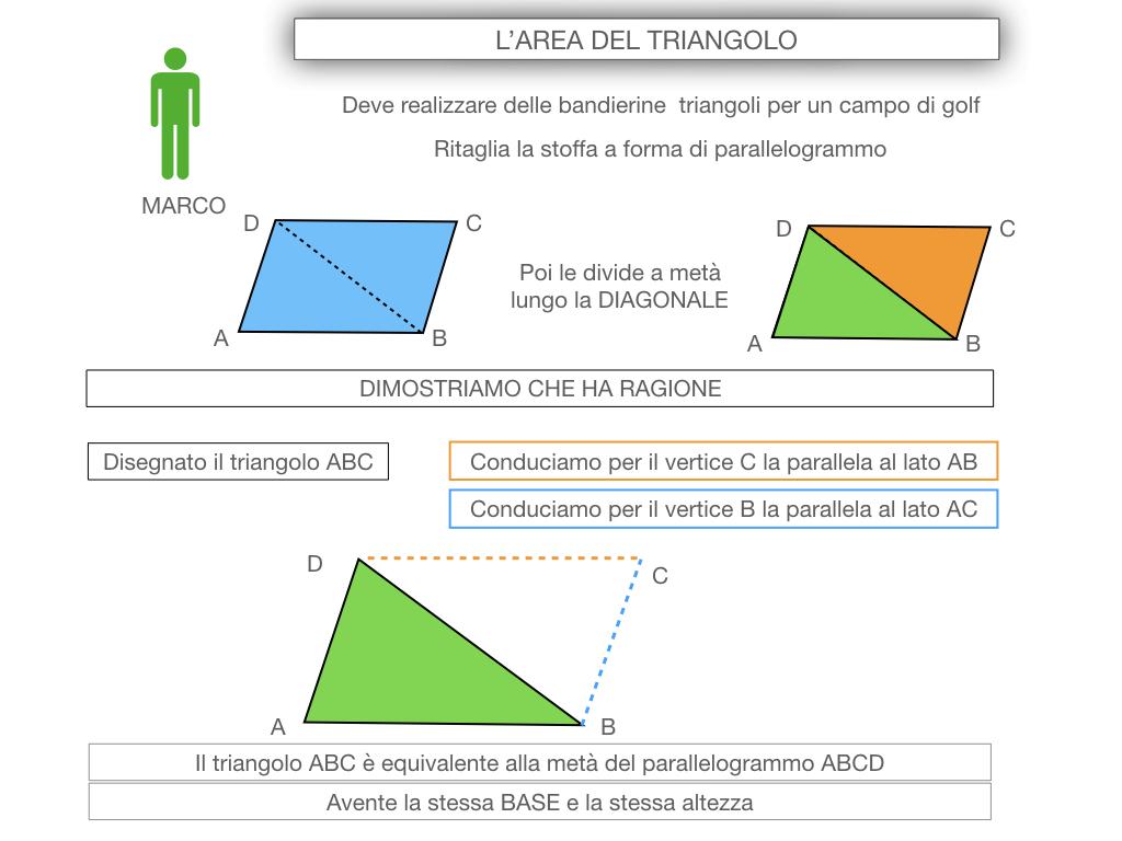 6. L'AREA DEL TRIANGOLO_SIMULAZIONE.012