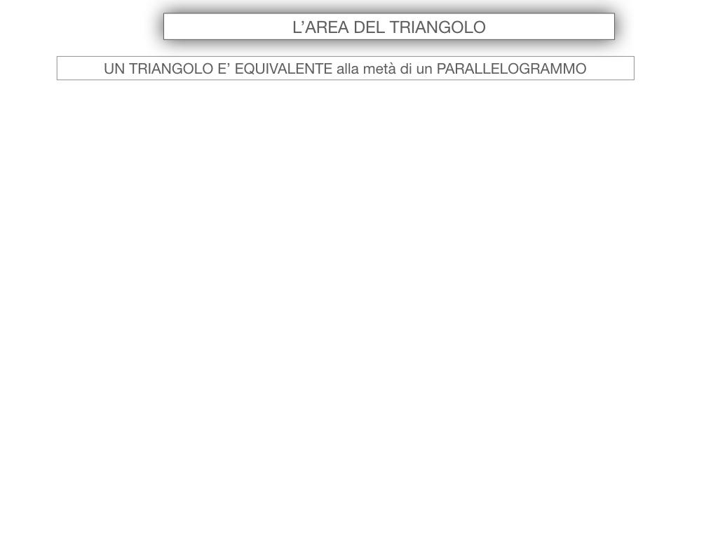 6. L'AREA DEL TRIANGOLO_SIMULAZIONE.014