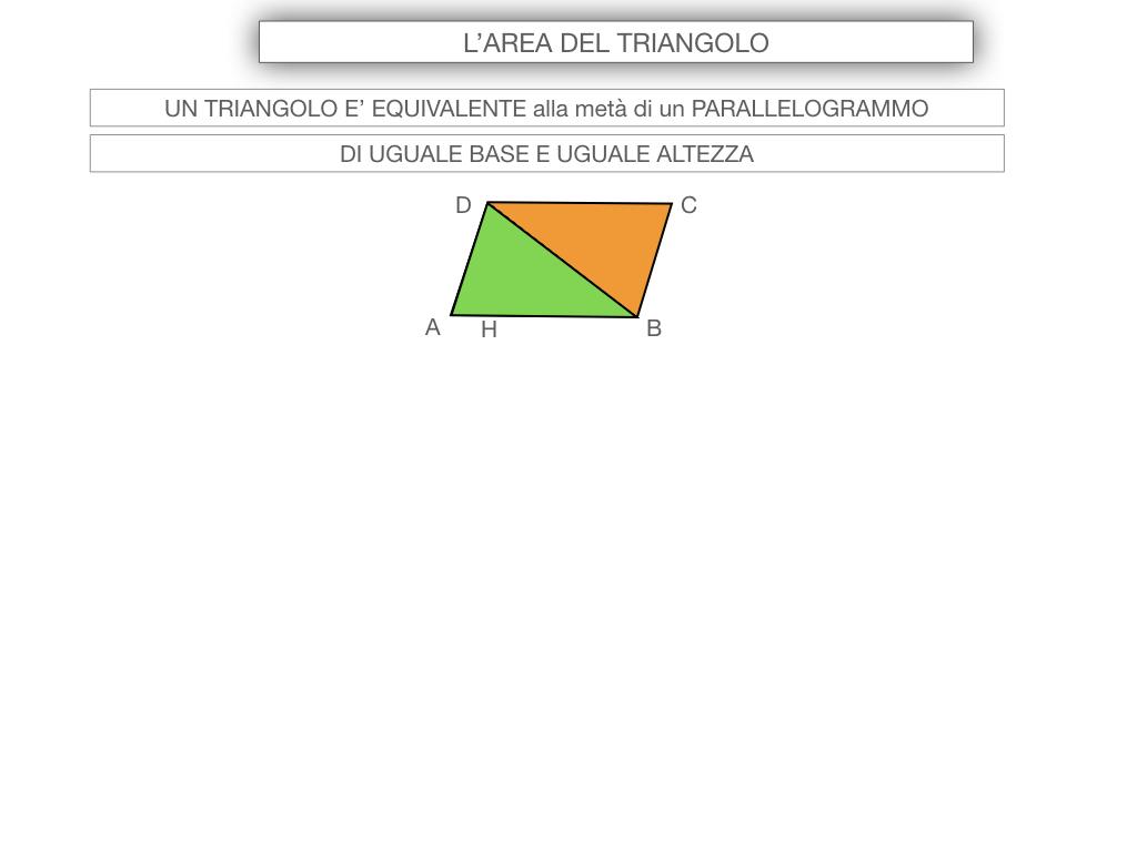 6. L'AREA DEL TRIANGOLO_SIMULAZIONE.016