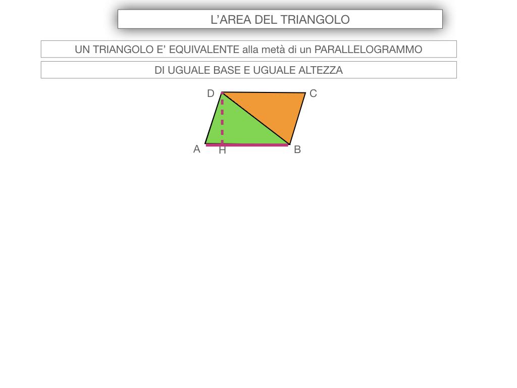 6. L'AREA DEL TRIANGOLO_SIMULAZIONE.017