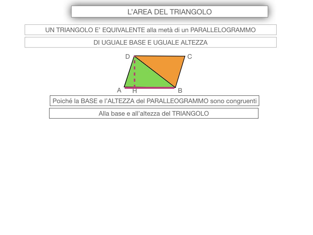 6. L'AREA DEL TRIANGOLO_SIMULAZIONE.019