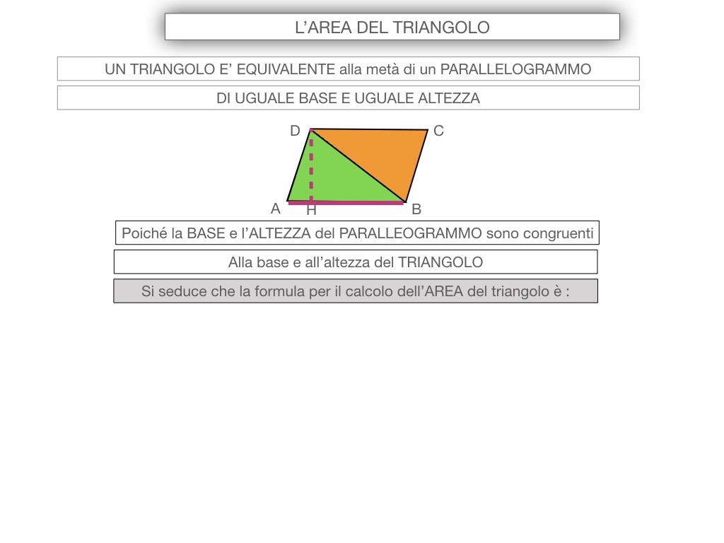 6. L'AREA DEL TRIANGOLO_SIMULAZIONE.020