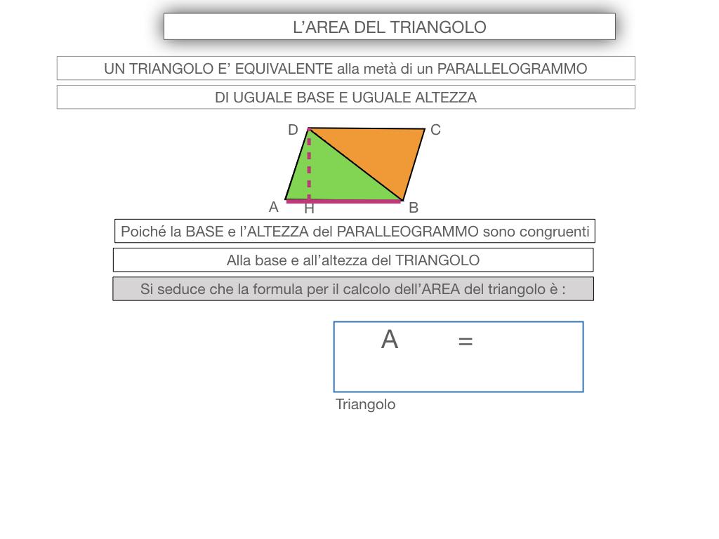 6. L'AREA DEL TRIANGOLO_SIMULAZIONE.021