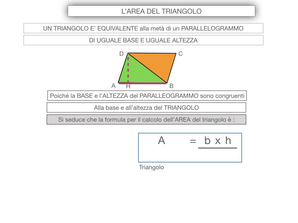 6. L'AREA DEL TRIANGOLO_SIMULAZIONE.022