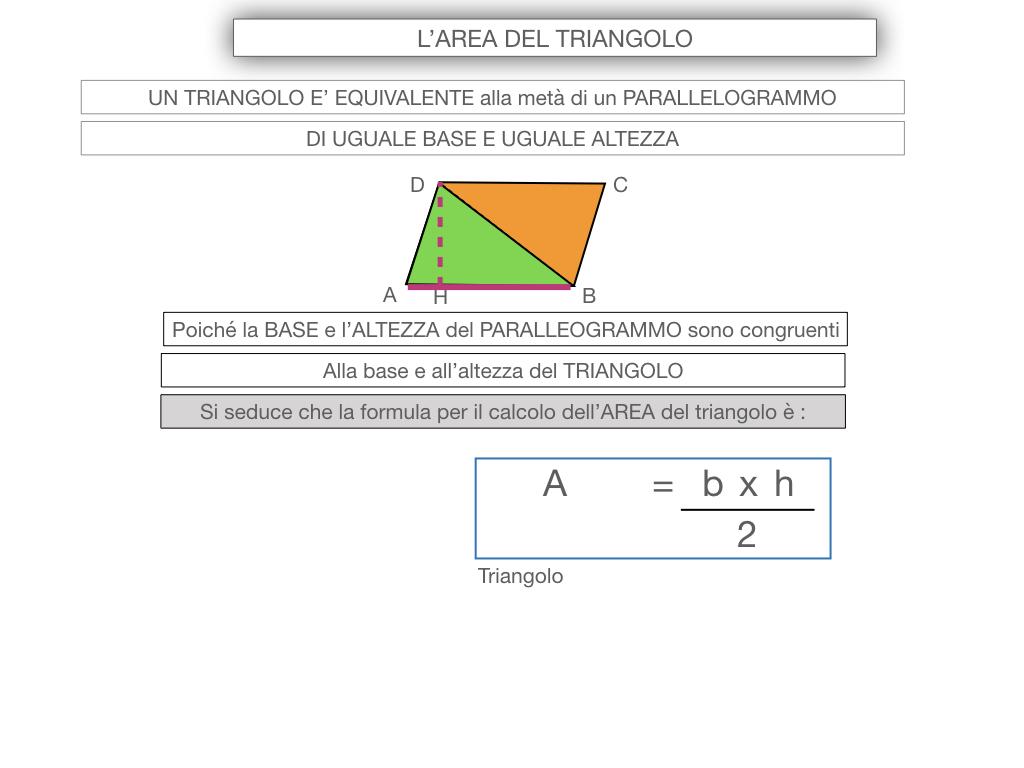 6. L'AREA DEL TRIANGOLO_SIMULAZIONE.023