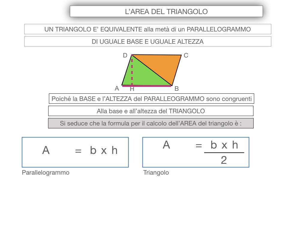 6. L'AREA DEL TRIANGOLO_SIMULAZIONE.024