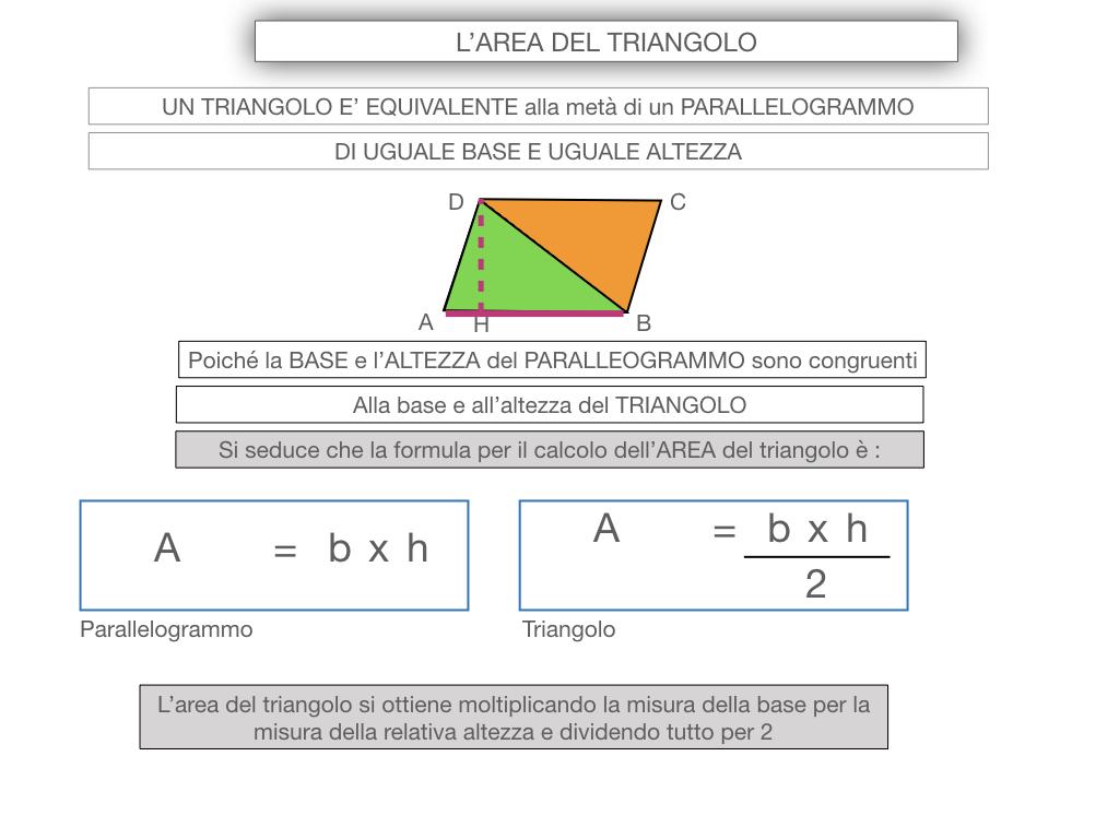 6. L'AREA DEL TRIANGOLO_SIMULAZIONE.025