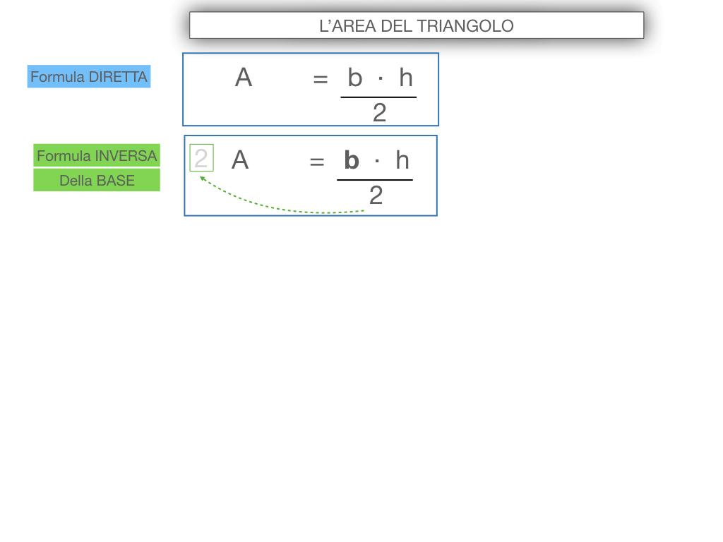 6. L'AREA DEL TRIANGOLO_SIMULAZIONE.032