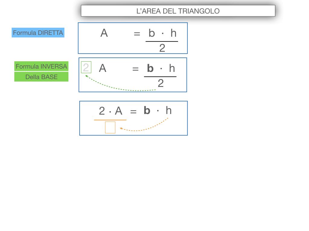 6. L'AREA DEL TRIANGOLO_SIMULAZIONE.034