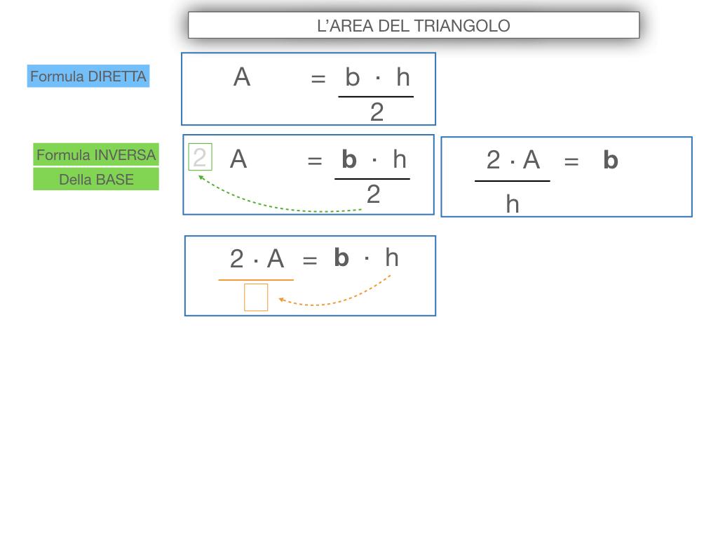 6. L'AREA DEL TRIANGOLO_SIMULAZIONE.035