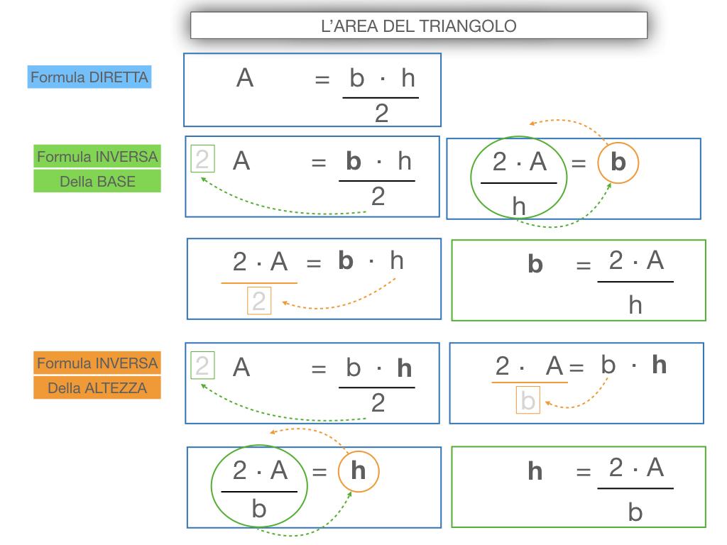 6. L'AREA DEL TRIANGOLO_SIMULAZIONE.044