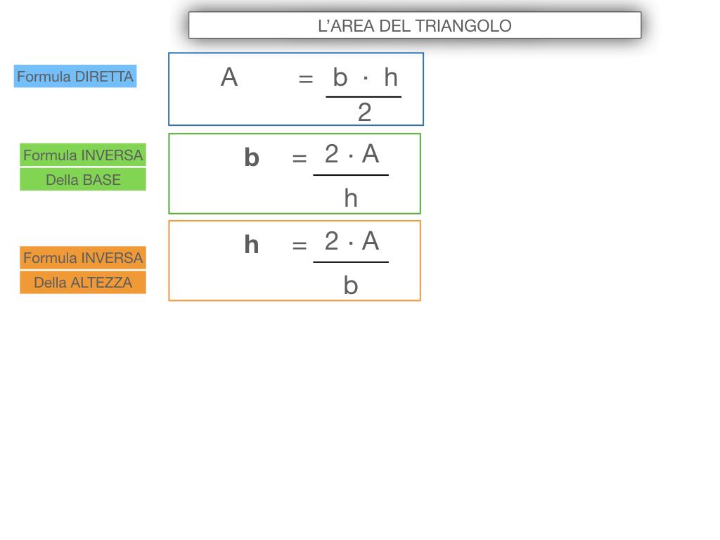 6. L'AREA DEL TRIANGOLO_SIMULAZIONE.048