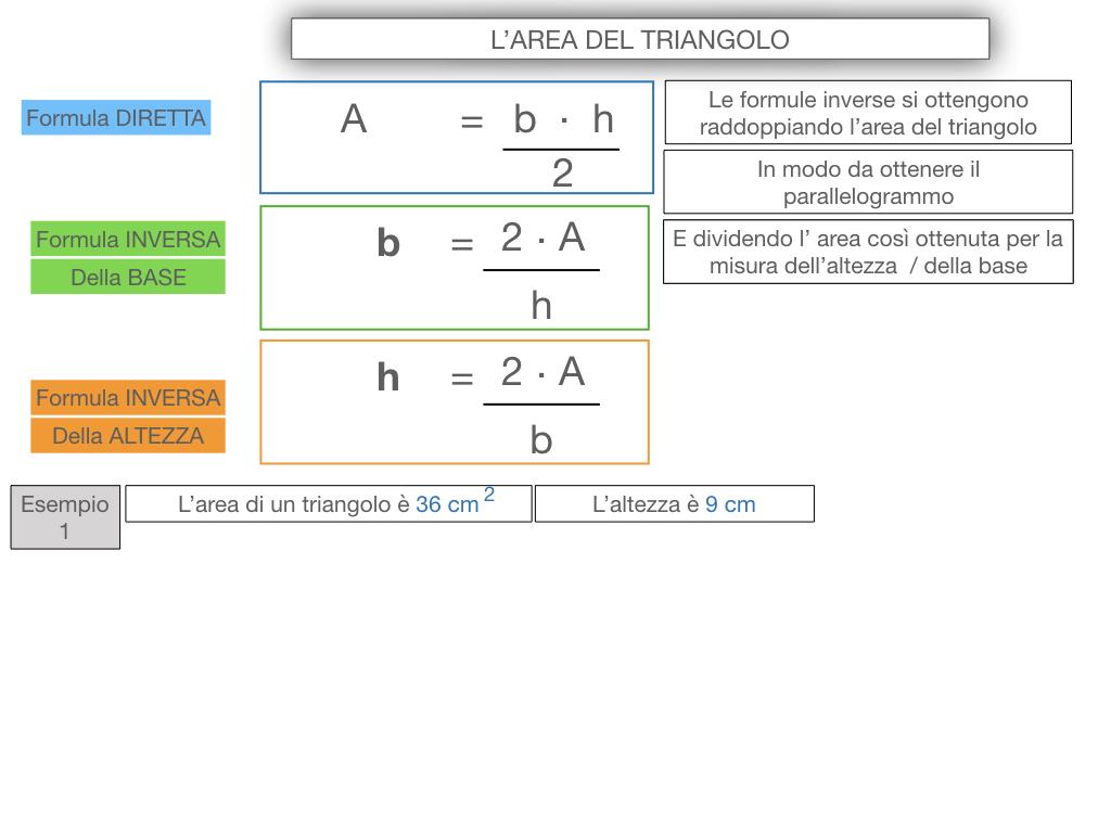 6. L'AREA DEL TRIANGOLO_SIMULAZIONE.053