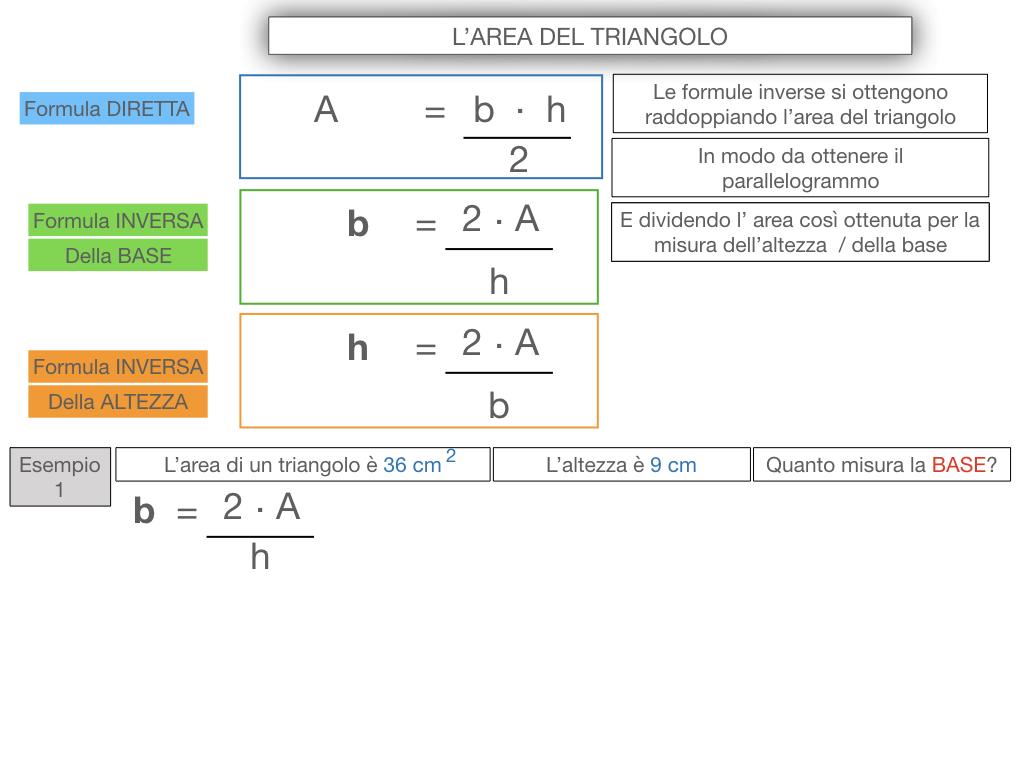 6. L'AREA DEL TRIANGOLO_SIMULAZIONE.055