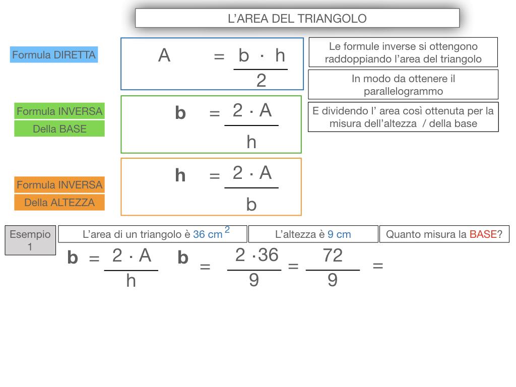 6. L'AREA DEL TRIANGOLO_SIMULAZIONE.057
