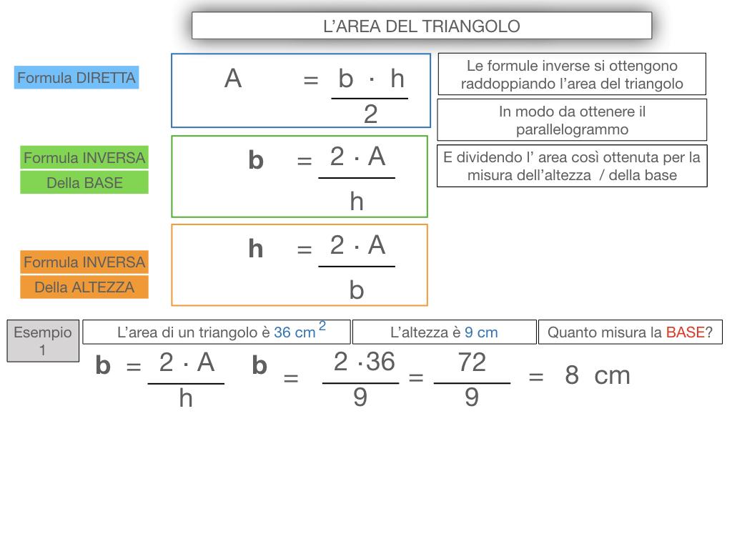 6. L'AREA DEL TRIANGOLO_SIMULAZIONE.058