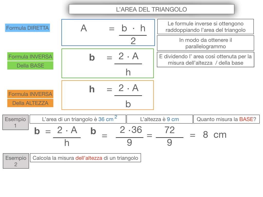 6. L'AREA DEL TRIANGOLO_SIMULAZIONE.059