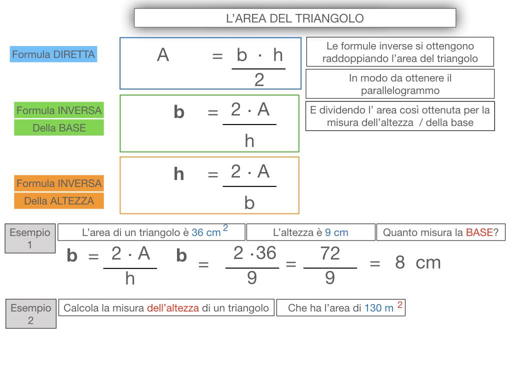 6. L'AREA DEL TRIANGOLO_SIMULAZIONE.060