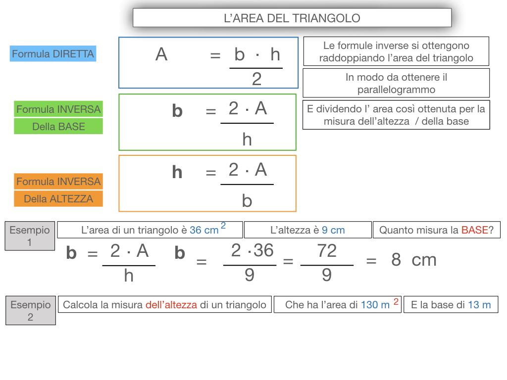 6. L'AREA DEL TRIANGOLO_SIMULAZIONE.061