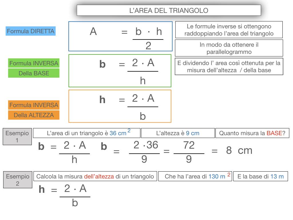 6. L'AREA DEL TRIANGOLO_SIMULAZIONE.062