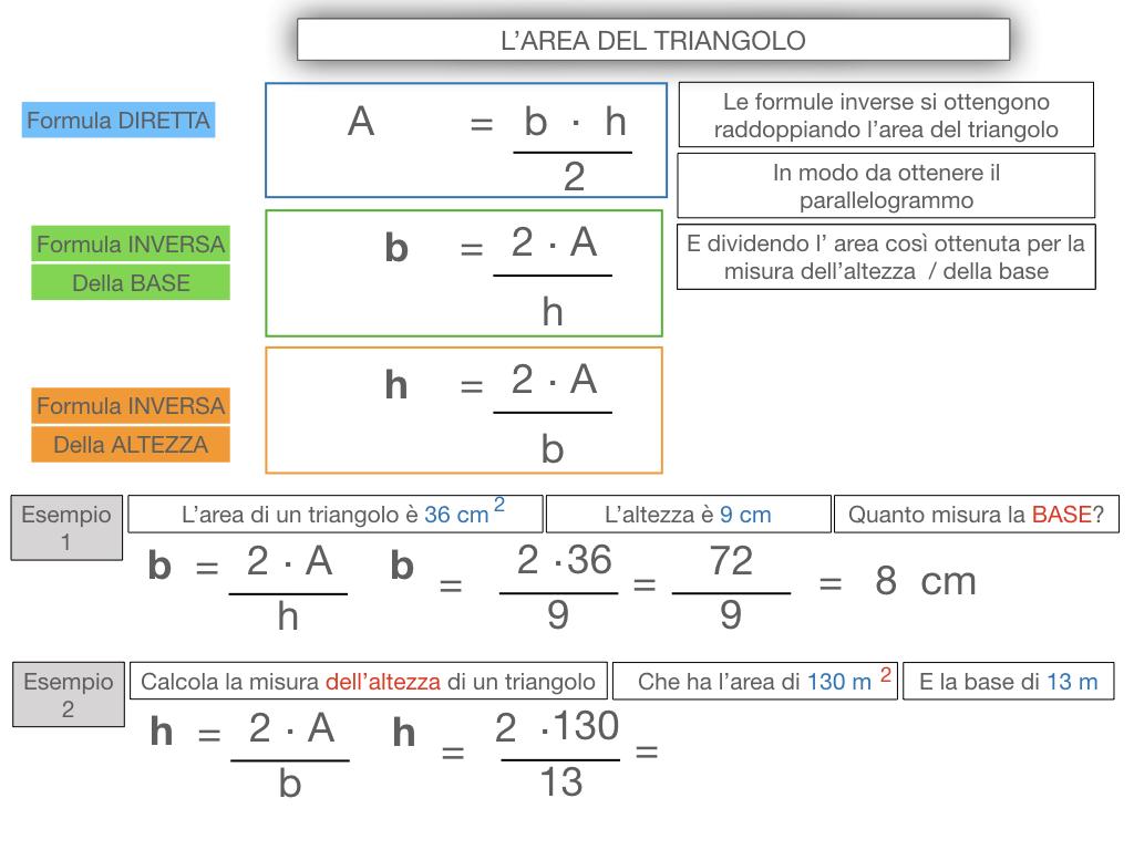 6. L'AREA DEL TRIANGOLO_SIMULAZIONE.063