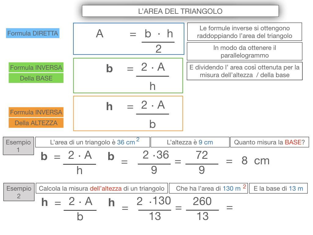 6. L'AREA DEL TRIANGOLO_SIMULAZIONE.064