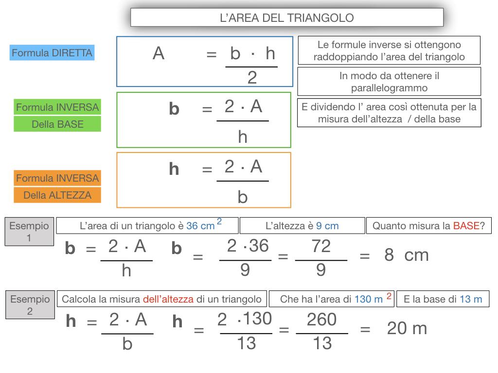 6. L'AREA DEL TRIANGOLO_SIMULAZIONE.065