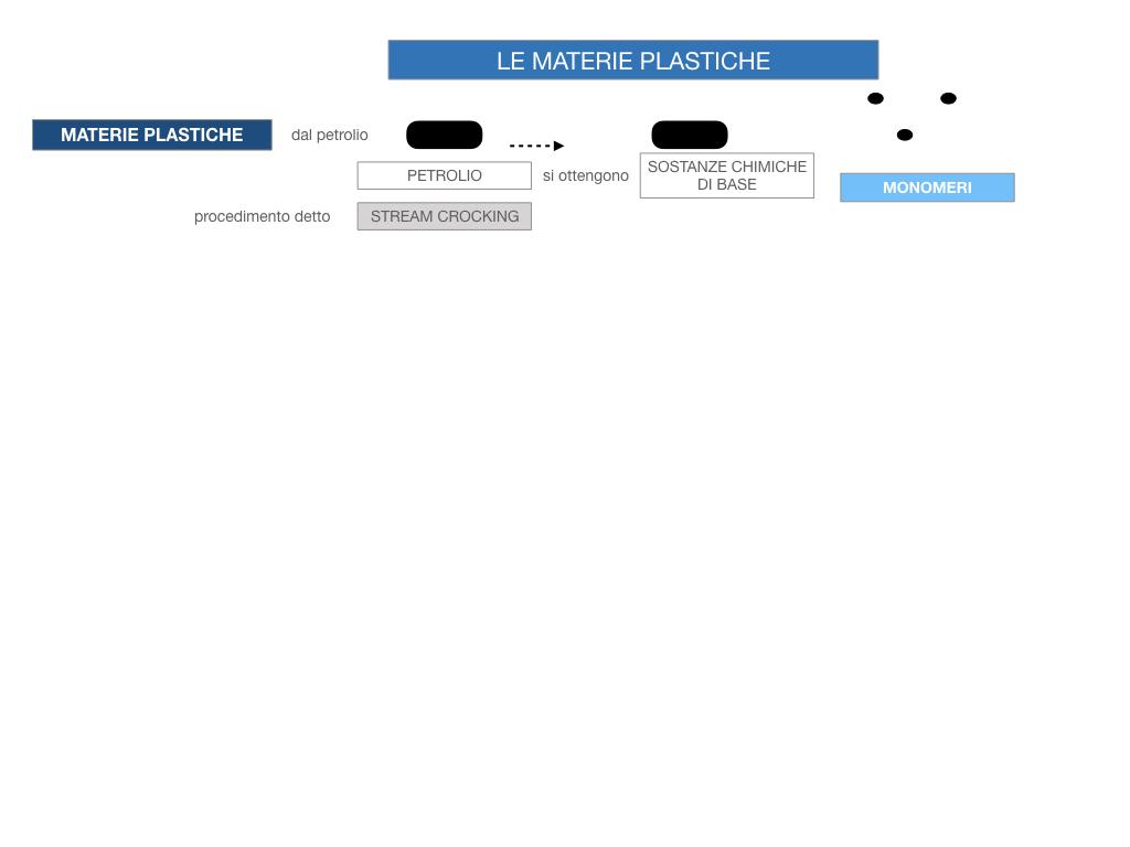 7- LE MATERIE PLASTICHE_SIMULAZIONE.046