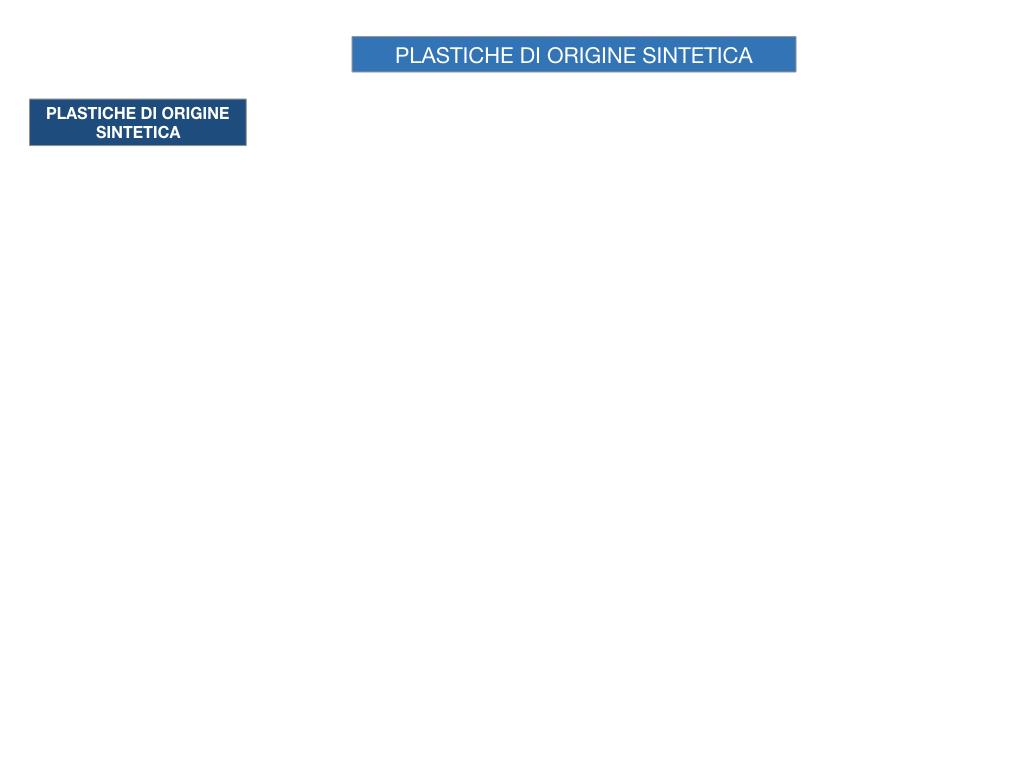 7- LE MATERIE PLASTICHE_SIMULAZIONE.055