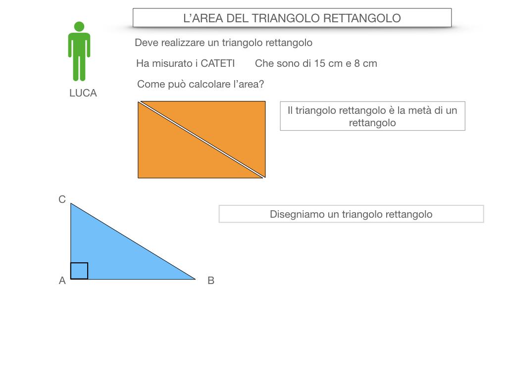 7. L'AREA DEL TRIANGOLO_RETTANGOLO_SIMULAZIONE.008