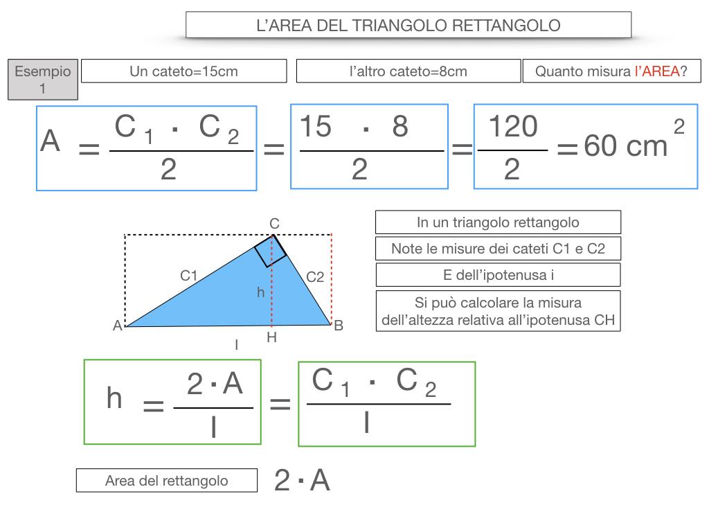 7. L'AREA DEL TRIANGOLO_RETTANGOLO_SIMULAZIONE.057